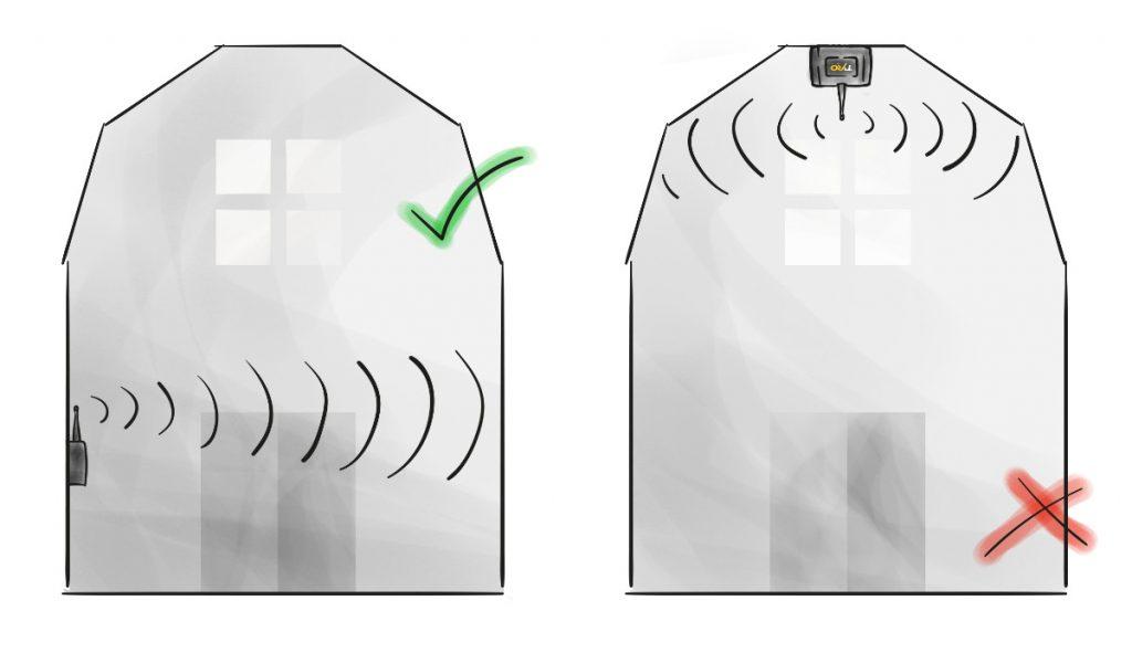 Hoe de antenne positioneren?