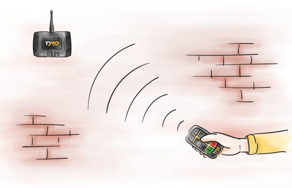 afstandsbediening met ontvanger